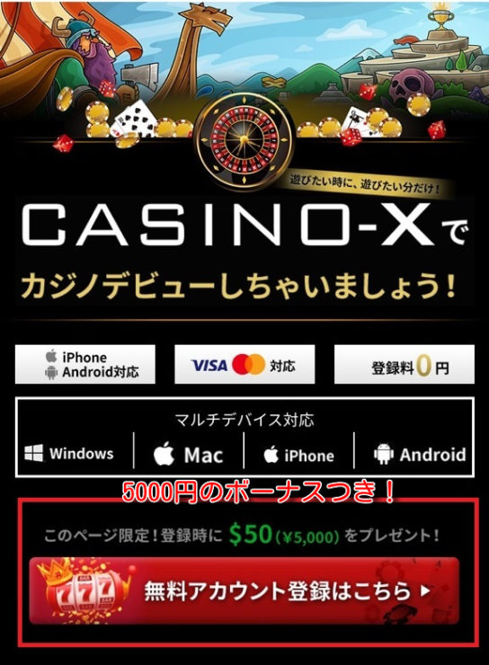 casinox-signup1