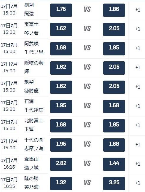 konibet-sumo-20210717-1